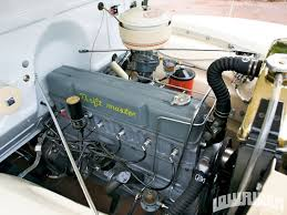 583 Best Engine Images On Pinterest | Performance Engines, Motor ... Classic Truck Crate Engines Free Shipping Speedway Motors 1977 Chevrolet Silverado Hot Rod Network Can Anyone Tell Me About The Chevy 250292 Straight 6 Grassroots 42016 Gm Supcharger 53l Di V8 Slponlinecom The Motor Guide For 1973 To 2013 Gmcchevy Trucks Off Road Chevrolet Ls Awesome 1995 57l Ls1 Engine Truckin Magazine 24 Cylinder Remanufactured 1964 C10 Pickup