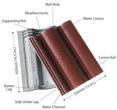 hume roofing products espana roof system