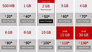 Evaluate Cell Phone Carriers