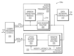 Patent US7058568 - Voice Quality Improvement For Voip Connections ...