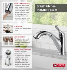 Moen Banbury Kitchen Faucet 87017 by Delta Grant Single Handle Pull Out Sprayer Kitchen Faucet In