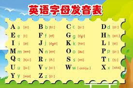 Letter N Alphabet Font Design Stock Vector Illustration Of Font