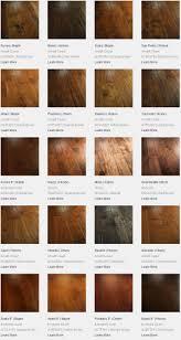 hardwood flooring species meze blog