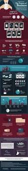 Tcc Sistema De Help Desk by 17 Best Ap Microeconomic Images On Pinterest Economics High