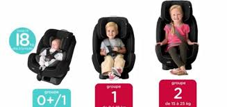 groupe 0 1 siege auto siege auto bebe groupe 0 1 2 bebe confort axiss