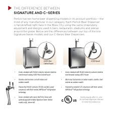 Perlick Faucets Worth It by Draught Beer Basics