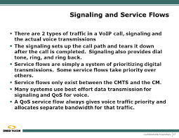 SCTE New Jersey Chapter 9/13/07 - Ppt Download Intertional Gateway Solutions For Operators Telcobridges Configuring Qos Dscp Rtp And Signaling Traffic On Windows Chapter 4 Passthrough Network World Patterns Voip Protocol Architectures Pdf Download Brevet Us1207152 Default Gateway Terminal Device And Pante Us120314698 Local Method Ringfree Mobility Inc 2009 Mobile Eric Chamberlain Founder Patent Us8462773