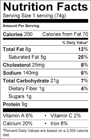 Nutrition Facts Provided By Napier West