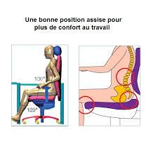 guide d ergonomie travail de bureau sièges de bureau sièges d atelier et autres chaises d appoints