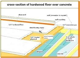 Hardwood Floor Thickness Wood Plywood How To Keep Flooring Warm During Cold Weather