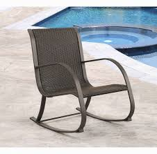 100 Comfortable Outdoor Rocking Chairs For Small Spaces Leather Recliner Also Recliners For Meilleurscpi
