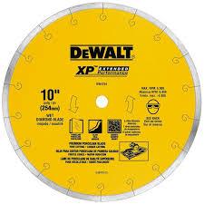 circular saw blade buying guide