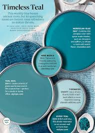 Turquoise Teal Paint Colors