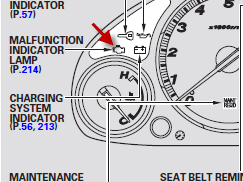 Malfunction Indicator Lamp Honda Odyssey by My Emissions Control Fault Indicator Light Has Come On And Stays