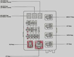 1986 Toyota Fuse Box Diagram - WIRE Center • 93 Toyota Pickup Wiring Diagram 1990 Harness Best Of 1992 To And 78 Brake Trusted 1986 Example Electrical 85 Truck 22r Engine From Diagrams Complete 1993 Schematic Kawazx636s 1983 Restoration Yotatech Forums Previa Plug Diy Repairmanuals Tercel 1982 Wire Center Parts Series 2018 Grille Guard 2006 Corolla 1 8l Search For 4x4 For Parts Tacoma Forum Fans