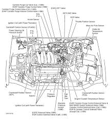 1995 Nissan Altima Fuel System Diagram - Data Wiring Diagrams • 88 To 95 Nissan Ecm Codes Pathfinder D21 Hardbody Truck Vehicle 1995 Maxima Wiring Diagram Diagrams Schematics Left Or Right Front Suspension Tension Rod Collar 1984 Pickup Wire Center Coreywheeler Regular Cab Specs Photos Modification Wwwsupratruckscom Pictures95 Pickup Motor Data Engine Compatibility Titan Forum Hardbodyhow To Replace Radiator On Xe Cool Pick Up Autostrach Perfect Planetisuzoo Isuzu Suv Club View Topic Sev6 4x4 King 199395 Wallpapers