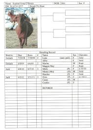 Record Keeping For Goats   Eden Hills 124 Best Horse Barns Images On Pinterest Horse Shed Record Keeping For Goats Eden Hills Homesteading Blog Posts The Modern Day Settler Monitor Barn Plans Google Search Pole Barn 95 Chevaux Shelter Horses And Plans Hog Houses Small Farmers Journal Goat Housing Modern Dairy Shed Pdf Shelter Floor 237 Raising Goats Baby Building A Part 1 Such And Best 25 Ideas Pen 2