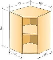 caisson cuisine 19mm meubles aviva pour une extension de bureau amanda parme