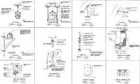 Chapter 4 Genearl Design Considerations Fdm 1125 Intersections At Grade Truck Making Tight Turn On Residental Street Youtube Semi Trailer Drawing Getdrawingscom Free For Personal Use Intersection Channelization Guidelines Longer And Wider Trucks Truck Routing Api Bing Maps Enterprise Design Vechicle Turning Radius Curb Xilin High Lift Hand Pallet Jf Material Handling Chapter 400 Intersections At Grade Landscaping Your Business Needs Project Cost Estimates 4a Design For Trucks
