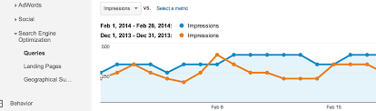 Webmaster by How To Share Access Webmaster Tools And Google Analytics
