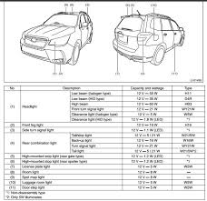 14 18 bulb sizes for xt models subaru forester owners forum