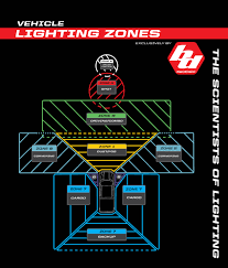 Lighting Zones Best Led Spotlights For Trucks Amazoncom Truck Lite Led Spot Light With Ingrated Mount 81711 Trucklite Rigid Industries D2 Pro Flush Mount Lights 1513 Senzeal 5d 90w 9000lm Cree Chip Flood Beam Offroad Work Great Whites Lights 4wds Cars 2x 4inch 1800lm 18wcree Led Bar Spotflood Lamp Green Hunting Fishing 10 Inch High Power For Vehicles 18w Cree Pod Fog Jeep Off Trucklitesignalstat 4x6 In 1 Bulb 1450 Lumen Black Rectangular 4 Inch 27w Round Amber Ligh 1030v Rund 35w Driving 3 Road Bars Trucks Offroad Sale