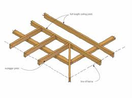 Jack Ceiling Joist Definition by How To Find Ceiling Joists Talkbacktorick