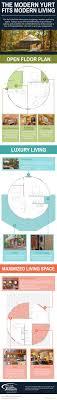 100 Modern Home Floorplans Yurts Fit Living Floor Plans