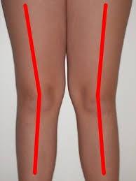 position du pied sur l étrier position du genou