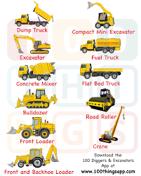 Legend And List Of The Types Of Construction Trucks, Vehicles ...