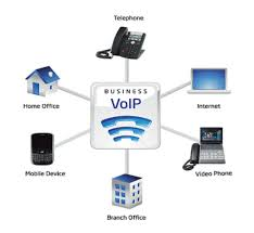 VoIP Training - Convergence Labs