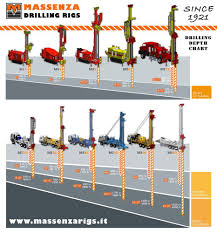 Water Well Drilling Rigs For Sale - Massenza Drilling Rigs Drilling Contractors Soldotha Ak Smith Well Inc 169467_106309825592_39052793260154_o Simco Water Equipment Stock Photos Truck Mounted Rig In India Buy Used Capital New Hampshires Treatment Professionals Arcadia Barter Store Category Repairing Svce Filewell Drilling Truck Preparing To Set Up For Livestock Well Repairs Greater Minneapolis Area Bohn Faqs About Wells Partridge Cheap Diy Find Dak Service Pump