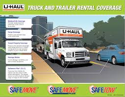 100 Uhaul Truck Rental Nyc SafeMove Or SafeMove Plus Coverage Series Moving Insider