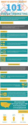 Graphic Design Schools INFOGRAPHIC infographics