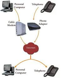 VoIP VS Landline: Which Is Better For Small Business Phone Lines ...