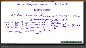 Sinking Fund Formula For Depreciation by 18 Depreciation Formula For Sum Of The Years Digits Youtube