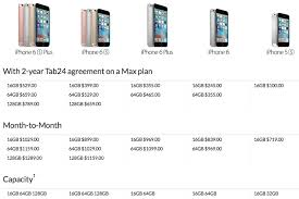 Fido iPhone 6s Contract Prices Start at $399 iPhone 6s Plus $529