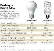 regular and flourescent light bulb comparison chart nyt otb