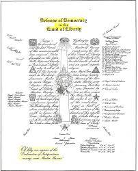 Americas Masonic Secret