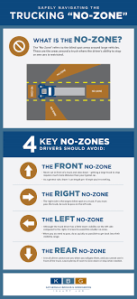 """Safely Navigating The Trucking """"No-Zone"""" 
