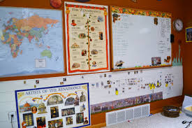 Our Wall Of History Complete With Student Created Timeline Maps Writing Space And Special Posters That Highlight The Current Period Were Studying