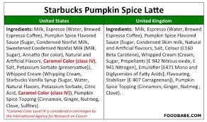 Mcdonalds Pumpkin Spice Latte Ingredients by Mcdonald U0027s Serves What In London The Outrageous Double Standard