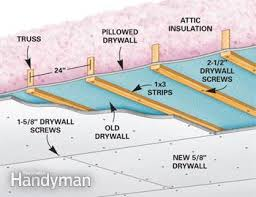 hanging drywall on ceiling tips ceiling repair fix a sagging ceiling family handyman