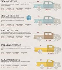Dodge Ram Bed Dimensions | Roole – Chevy Truck Bed Dimensions Chart ... Chevy Truck Bed Dimeions Chart Fresh How To Measure Your 2019 Ford Ranger Beautiful The 28 Unique Pickup Relieving U Production Screws Wood Crisp Sheets Ad Options Ford F 150 New Upcoming Cars 20 2015 And Van Standard Diagram Free Wiring For You 2018 Silverado 1500 Size 250 Sizes Trucks Vast 2014