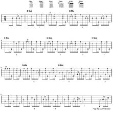 John Hardy Clawhammer Banjo Tab Part 1