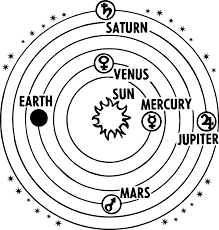 Clipart Solar system Heliocentric