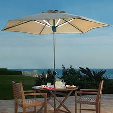 Solar Powered Patio Umbrella Shade by Day and Light at Night