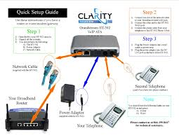 Quick Setup Guides - Top VoIP Phone Systems By Clarity Telemanagement Bt Micro Screenshot Voip Setup Sip Barrier Phones Voip Phone Also For Gates Audiocodes Mp112 Gateway Supply Youtube Tutorial How To Setup Use Mumble Client Alt Tmspeak Power Over Hernet Connect A Poe Nonpoe Switch Asterisk Pbx Telephony System Voip Xlite Cheap Calls From Computer Maxs Experiments Configure Basic Parameters On Modem Router Tplink Setting Up Voip Yealink W52p Fergy_ Knowledge Base Zyxel Old News 2008