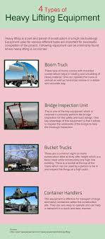 4 Types Of Heavy Lifting Equipment | Visual.ly