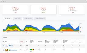 service desk software free help desk software comparison 5 popular choices capterra